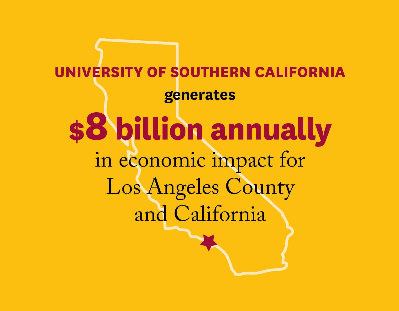 USC has a large economic impact